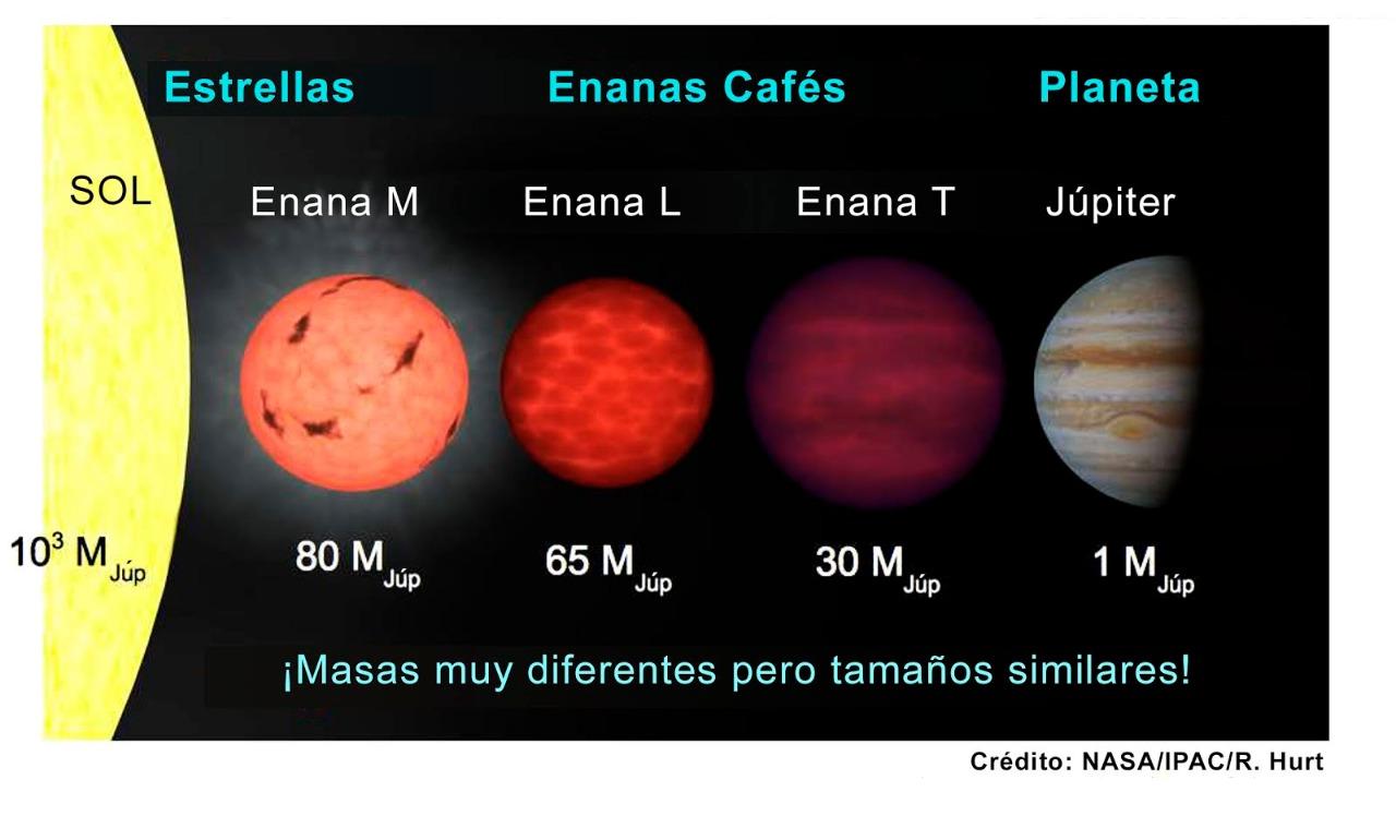 Académica del CUTonalá participa en el descubrimiento de nuevo planeta