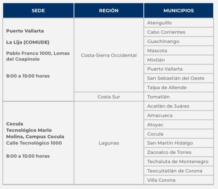 Lo que tienes que saber sobre la vacunación de maestros en Jalisco